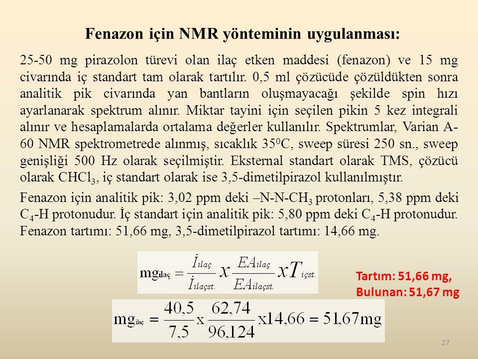 Fenazon için NMR yönteminin uygulanması: