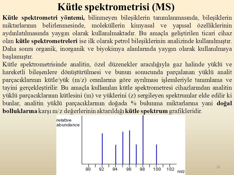Kütle spektrometrisi (MS)