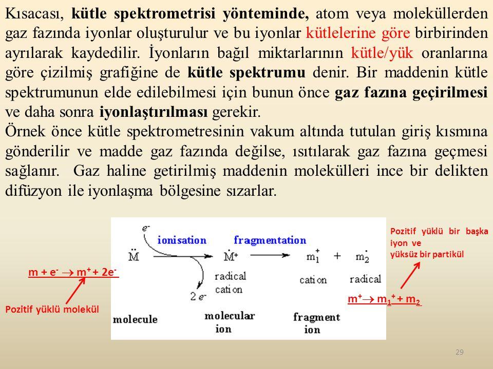Kısacası, kütle spektrometrisi yönteminde, atom veya moleküllerden gaz fazında iyonlar oluşturulur ve bu iyonlar kütlelerine göre birbirinden ayrılarak kaydedilir. İyonların bağıl miktarlarının kütle/yük oranlarına göre çizilmiş grafiğine de kütle spektrumu denir. Bir maddenin kütle spektrumunun elde edilebilmesi için bunun önce gaz fazına geçirilmesi ve daha sonra iyonlaştırılması gerekir.