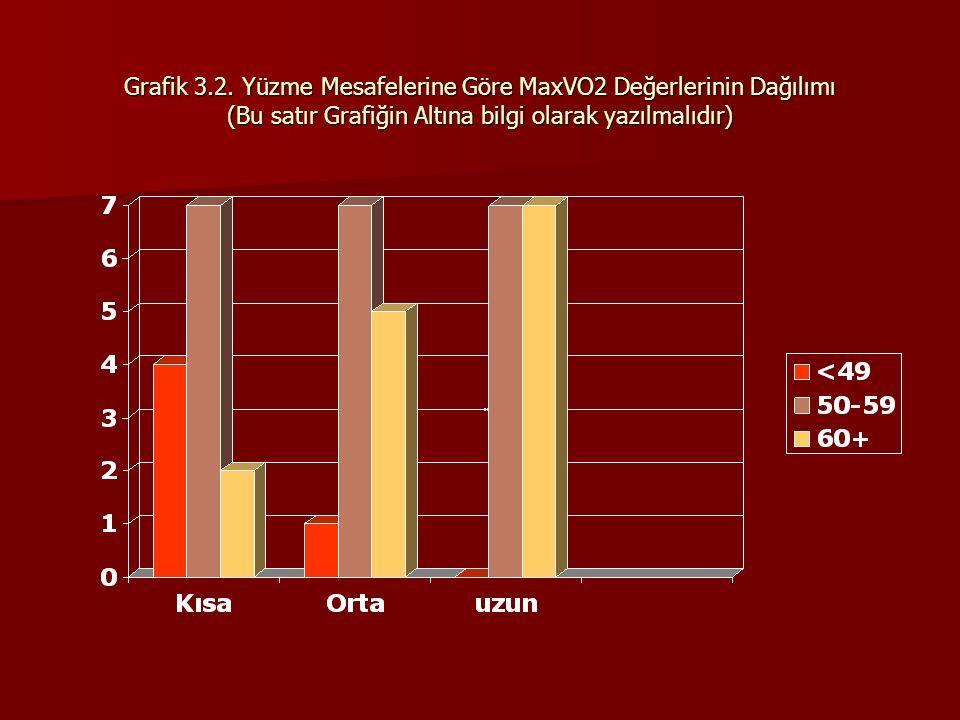 Grafik 3.2.
