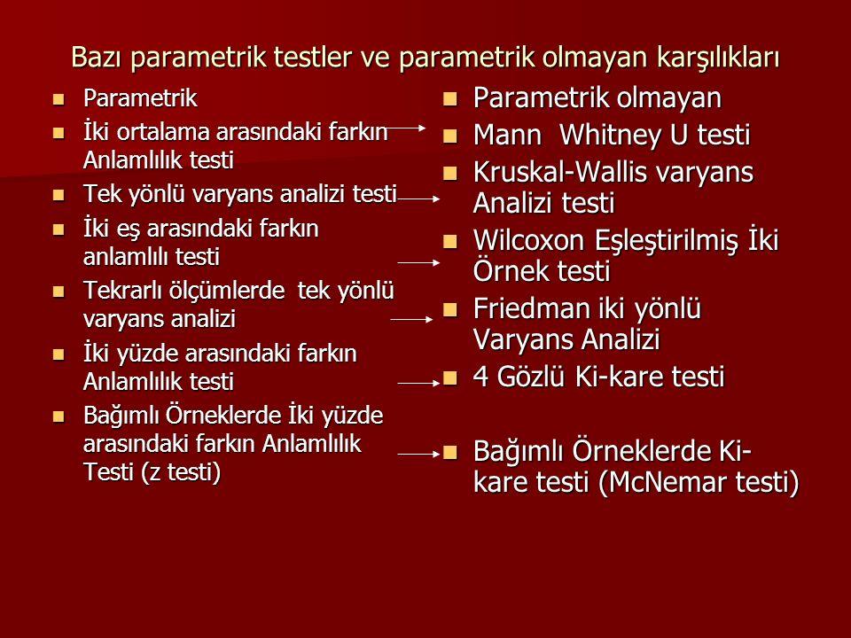 Bazı parametrik testler ve parametrik olmayan karşılıkları