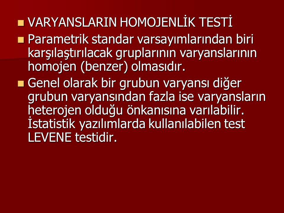 VARYANSLARIN HOMOJENLİK TESTİ