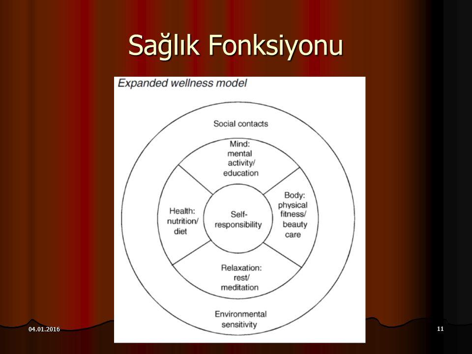 Sağlık Fonksiyonu 26.04.2017 SAÜ Trz. İşl. Bl.