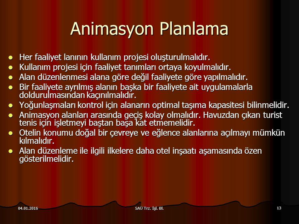 Animasyon Planlama Her faaliyet lanının kullanım projesi oluşturulmalıdır. Kullanım projesi için faaliyet tanımları ortaya koyulmalıdır.
