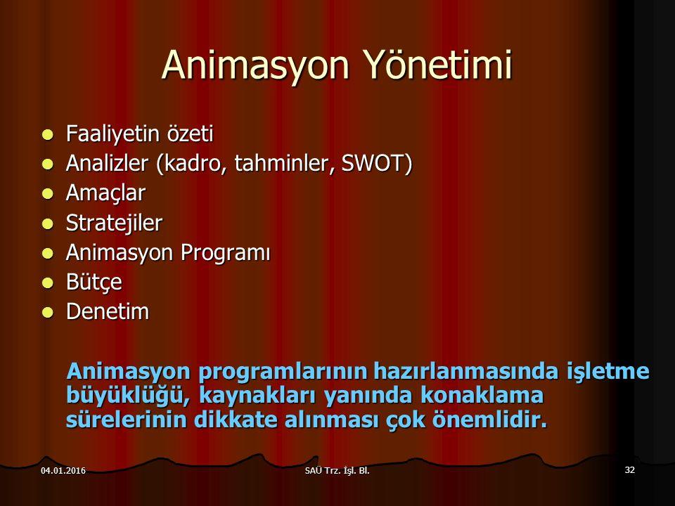 Animasyon Yönetimi Faaliyetin özeti Analizler (kadro, tahminler, SWOT)