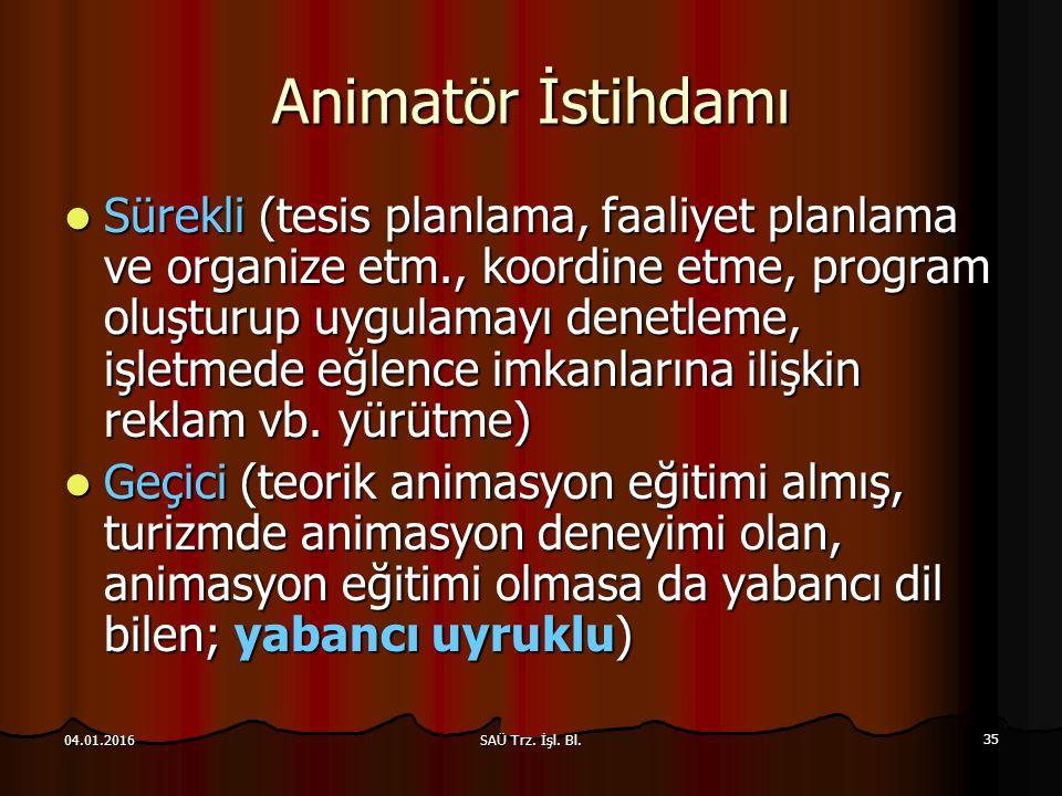 Animatör İstihdamı
