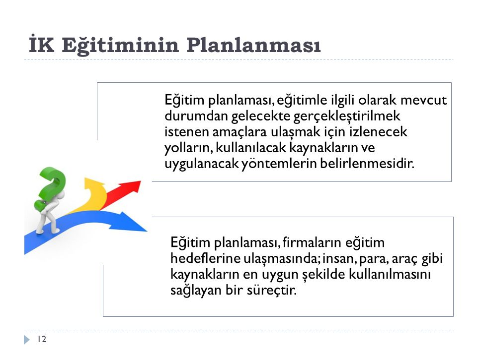 İK Eğitiminin Planlanması