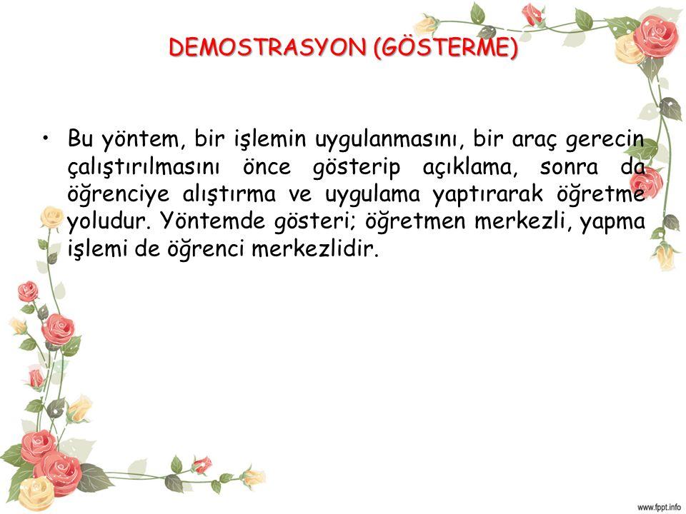 DEMOSTRASYON (GÖSTERME)