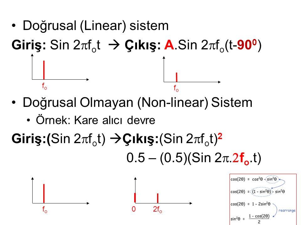 Doğrusal (Linear) sistem Giriş: Sin 2fot  Çıkış: A.Sin 2fo(t-900)