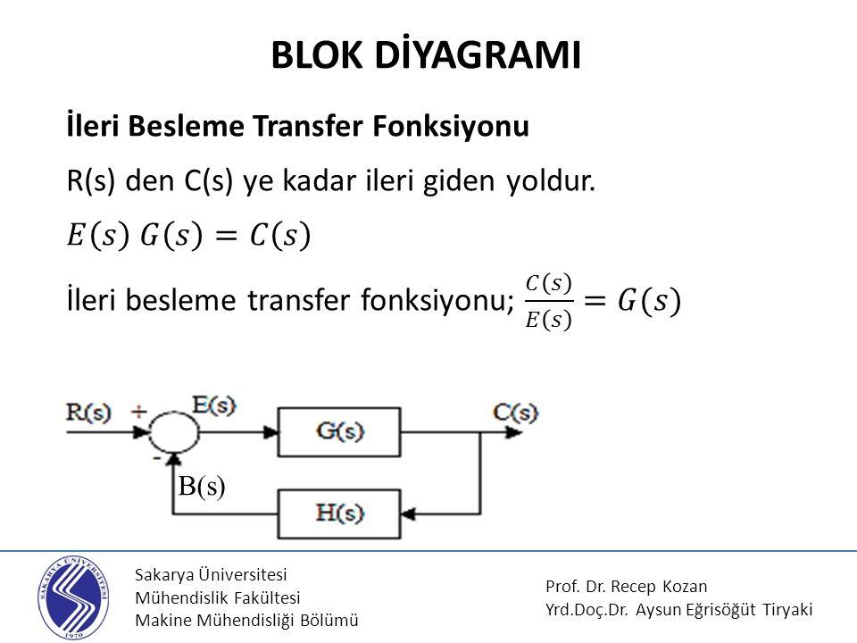 BLOK DİYAGRAMI
