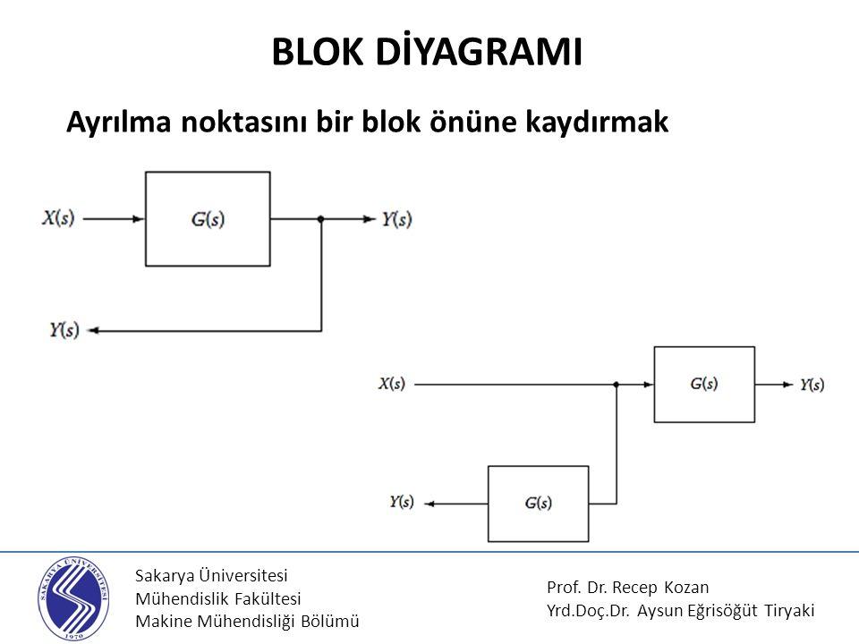 BLOK DİYAGRAMI Ayrılma noktasını bir blok önüne kaydırmak