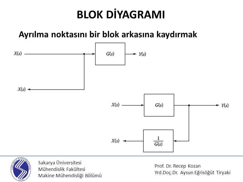 BLOK DİYAGRAMI Ayrılma noktasını bir blok arkasına kaydırmak