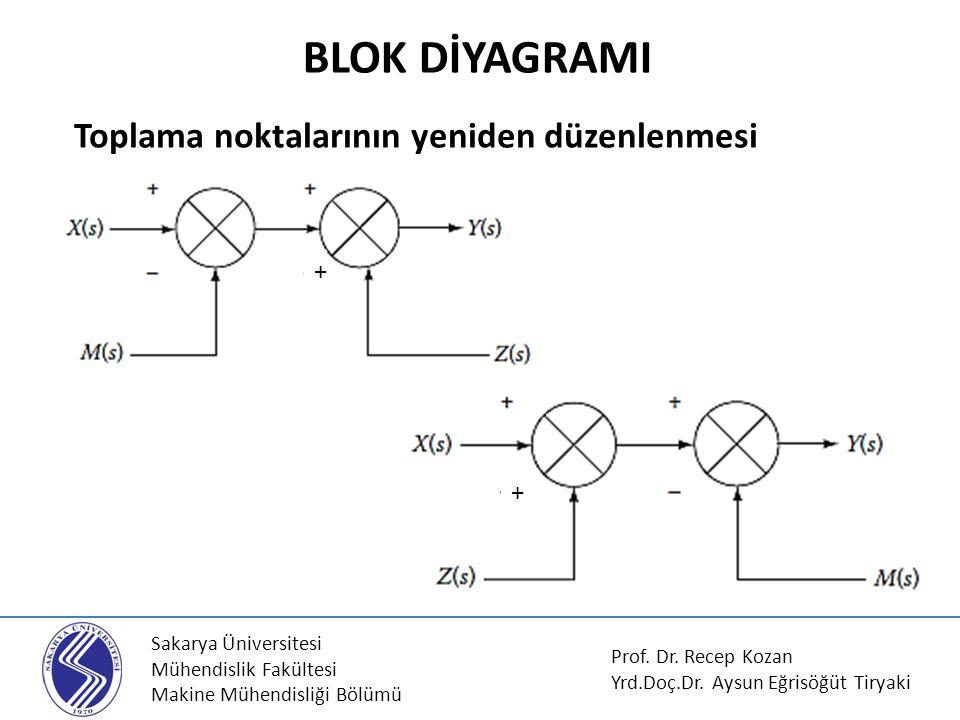 BLOK DİYAGRAMI Toplama noktalarının yeniden düzenlenmesi + +