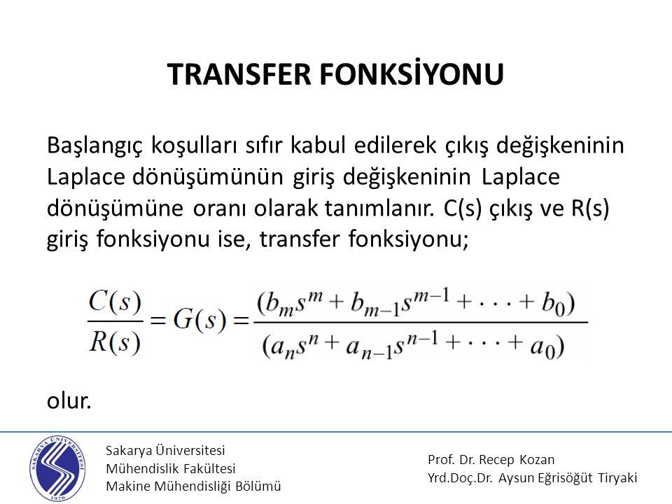 TRANSFER FONKSİYONU