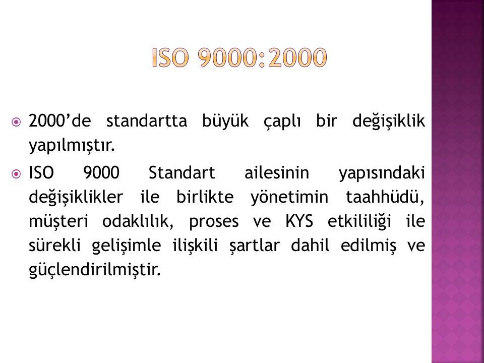 ISO 9000:2000 2000'de standartta büyük çaplı bir değişiklik yapılmıştır.