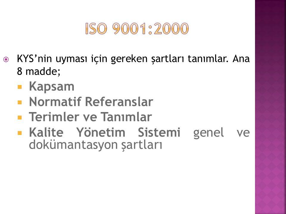 ISO 9001:2000 Kapsam Normatif Referanslar Terimler ve Tanımlar