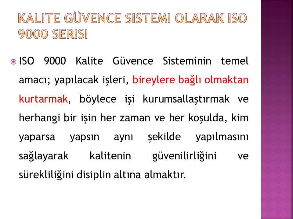 Kalite Güvence Sistemi Olarak ISO 9000 Serisi