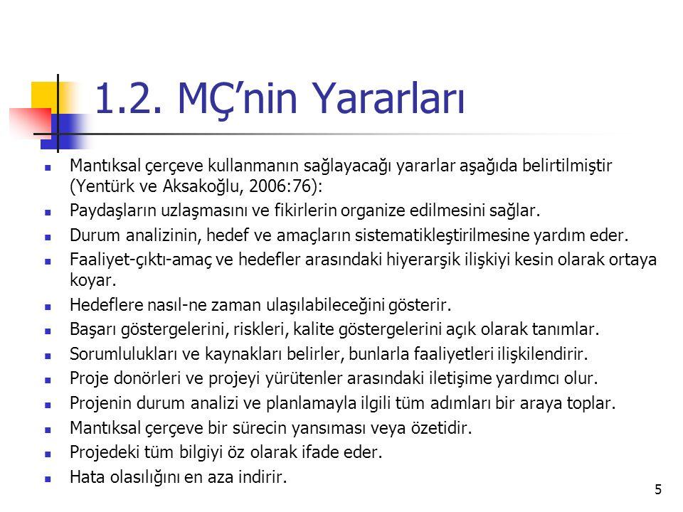 1.2. MÇ'nin Yararları Mantıksal çerçeve kullanmanın sağlayacağı yararlar aşağıda belirtilmiştir (Yentürk ve Aksakoğlu, 2006:76):