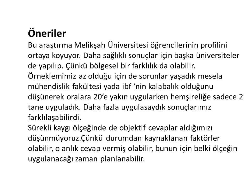 Öneriler Bu araştırma Melikşah Üniversitesi öğrencilerinin profilini ortaya koyuyor.