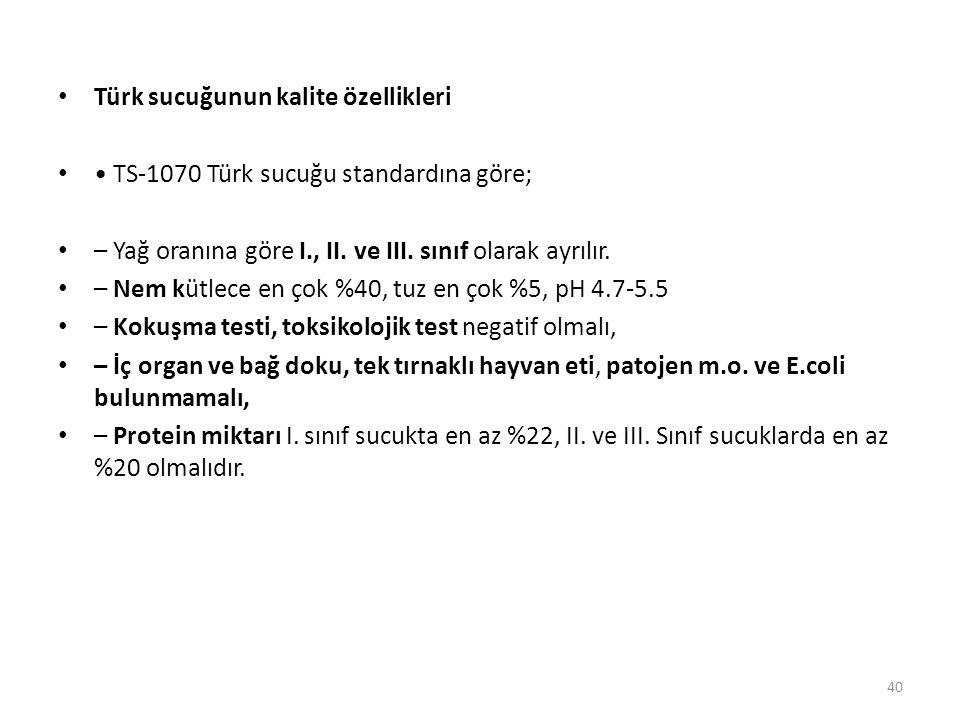 Türk sucuğunun kalite özellikleri