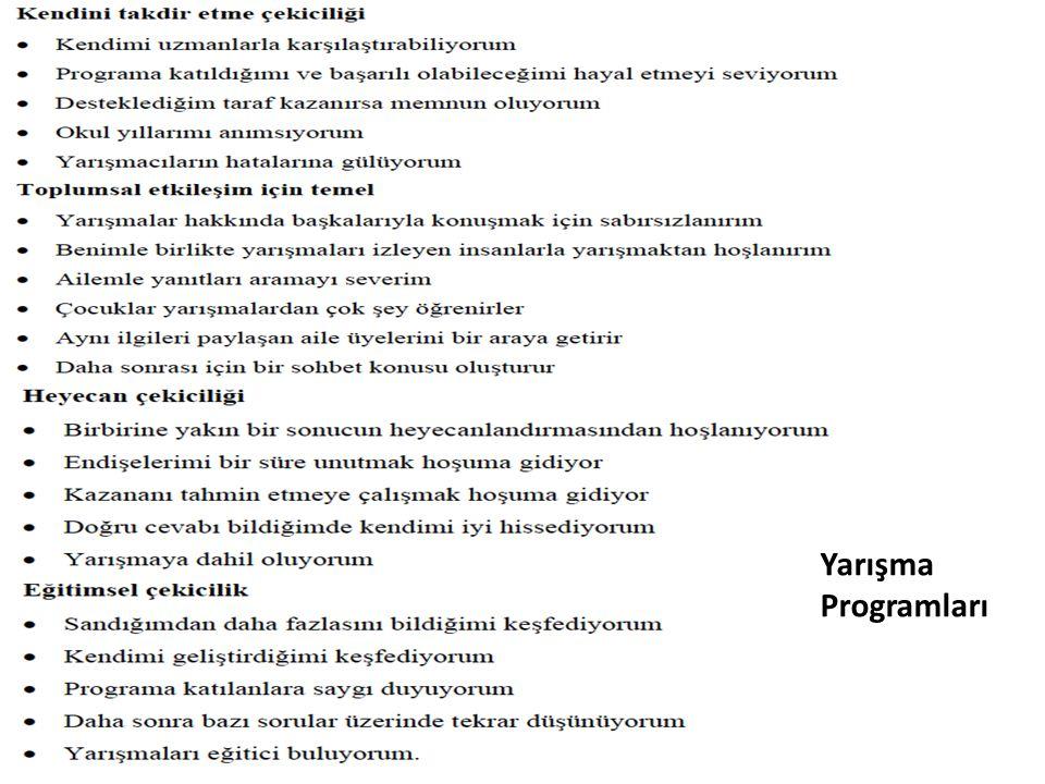 Yarışma Programları