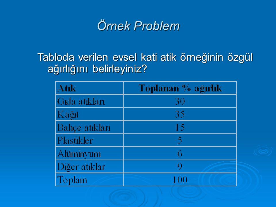 Örnek Problem Tabloda verilen evsel kati atik örneğinin özgül ağırlığını belirleyiniz