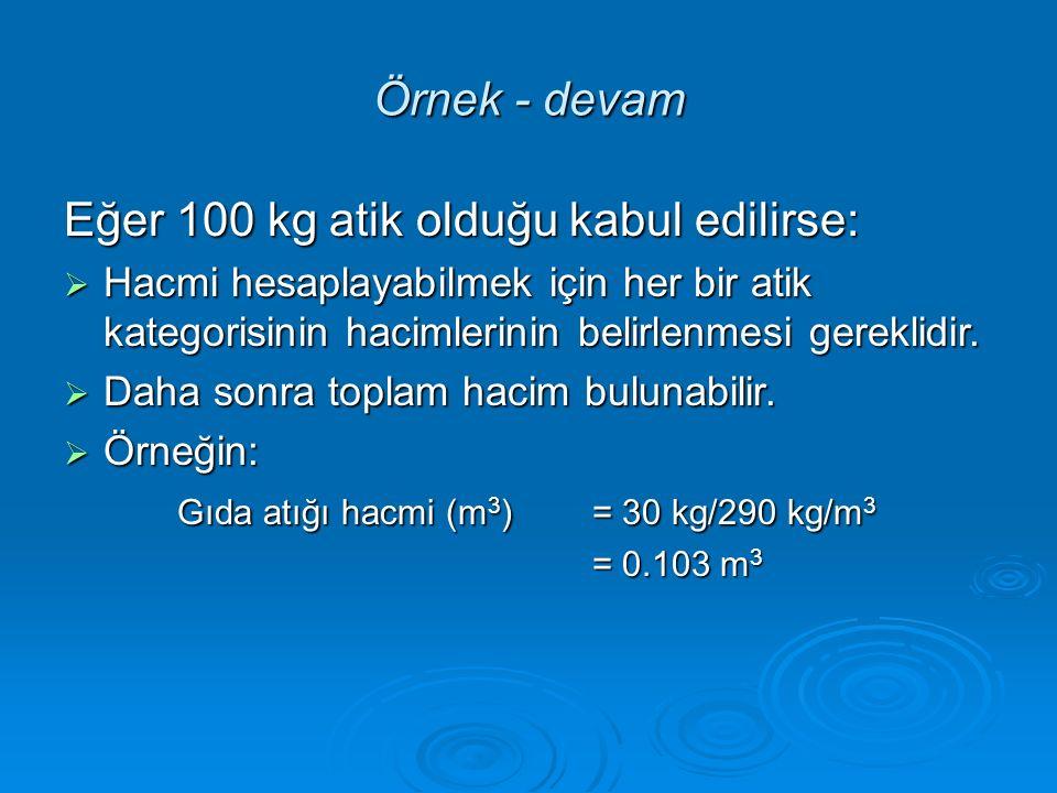 Eğer 100 kg atik olduğu kabul edilirse:
