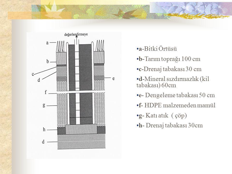 a-Bitki Örtüsü b-Tarım toprağı 100 cm. c-Drenaj tabakası 30 cm. d-Mineral sızdırmazlık (kil tabakası) 60cm.