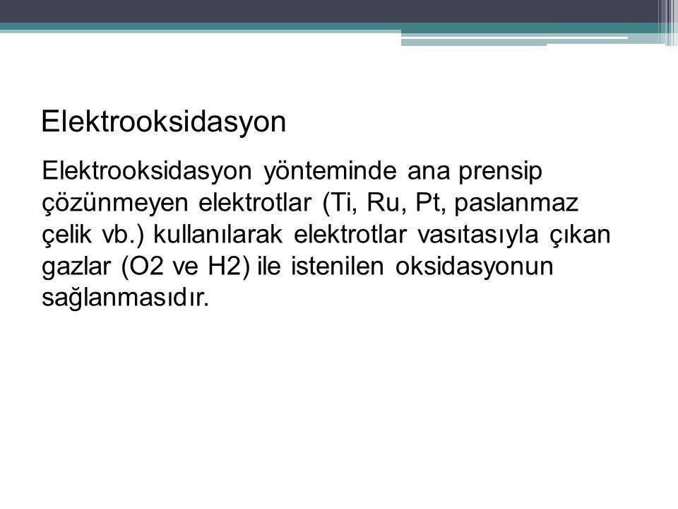 Elektrooksidasyon