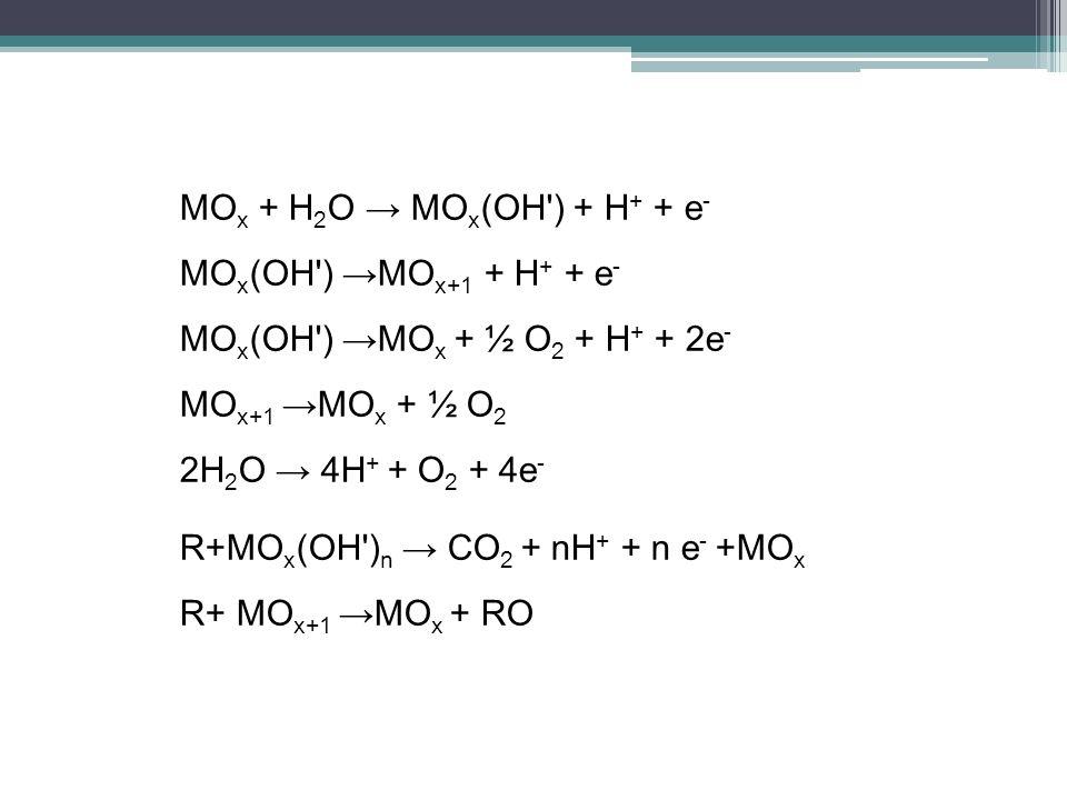 MOx + H2O → MOx(OH ) + H+ + e- MOx(OH ) →MOx+1 + H+ + e- MOx(OH ) →MOx + ½ O2 + H+ + 2e- MOx+1 →MOx + ½ O2 2H2O → 4H+ + O2 + 4e- R+MOx(OH )n → CO2 + nH+ + n e- +MOx R+ MOx+1 →MOx + RO