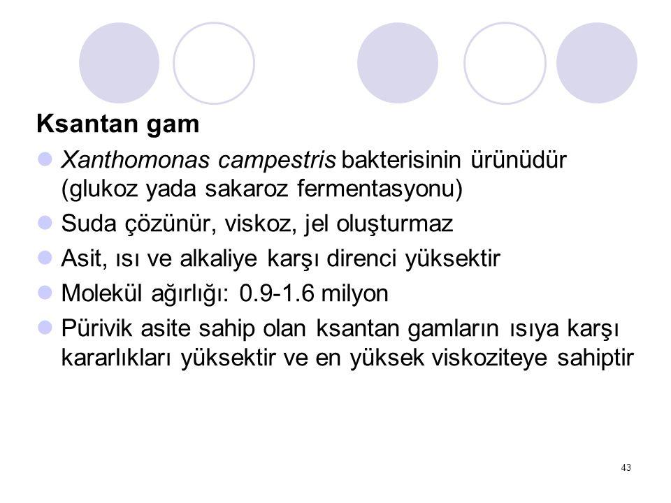 Ksantan gam Xanthomonas campestris bakterisinin ürünüdür (glukoz yada sakaroz fermentasyonu) Suda çözünür, viskoz, jel oluşturmaz.