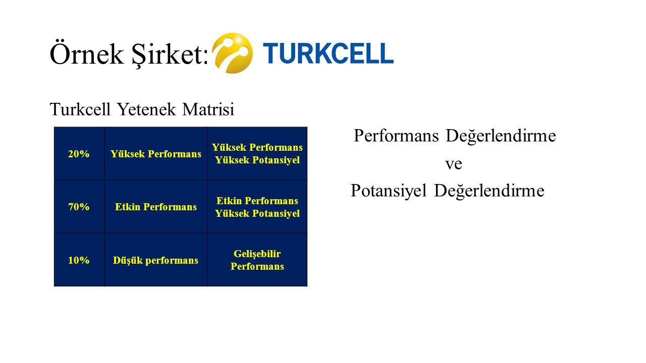 Örnek Şirket: Turkcell Yetenek Matrisi Performans Değerlendirme ve Potansiyel Değerlendirme 20% Yüksek Performans.