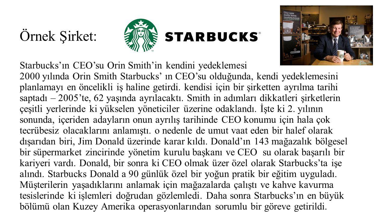 Örnek Şirket: Starbucks'ın CEO'su Orin Smith'in kendini yedeklemesi 2000 yılında Orin Smith Starbucks' ın CEO'su olduğunda, kendi yedeklemesini planlamayı en öncelikli iş haline getirdi.