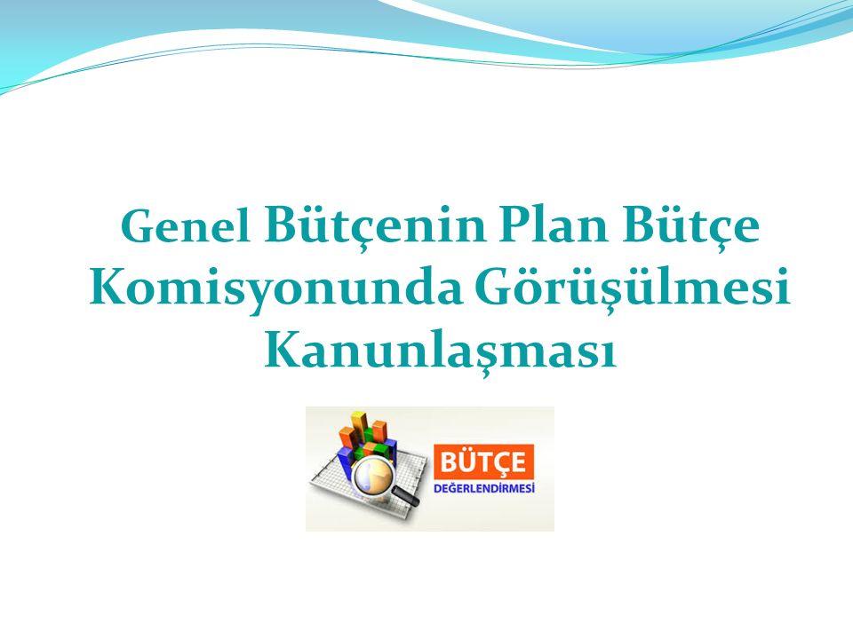 Genel Bütçenin Plan Bütçe Komisyonunda Görüşülmesi