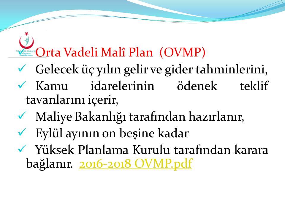 Orta Vadeli Malî Plan (OVMP)