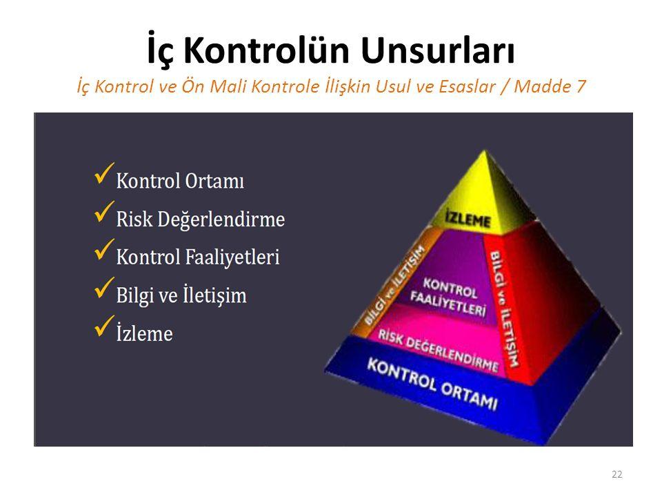 İç Kontrolün Unsurları İç Kontrol ve Ön Mali Kontrole İlişkin Usul ve Esaslar / Madde 7