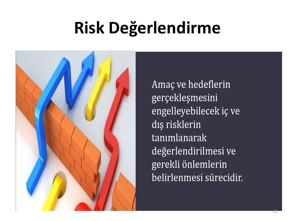 Risk Değerlendirme