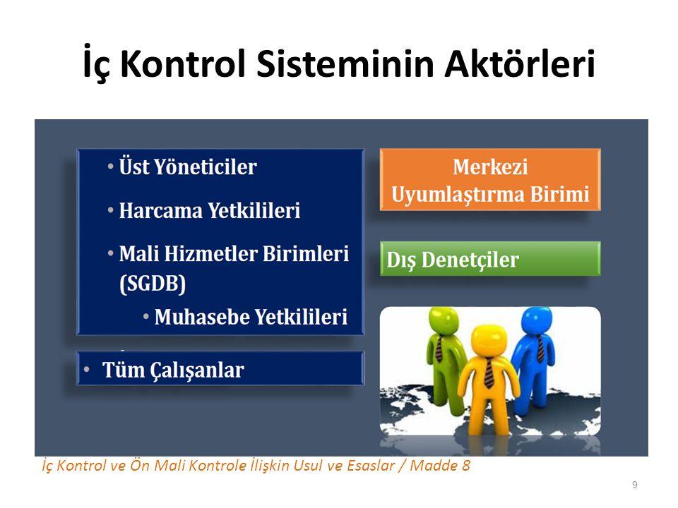 İç Kontrol Sisteminin Aktörleri