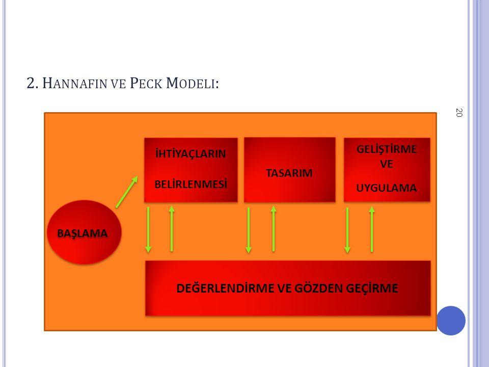 2. Hannafin ve Peck Modeli: