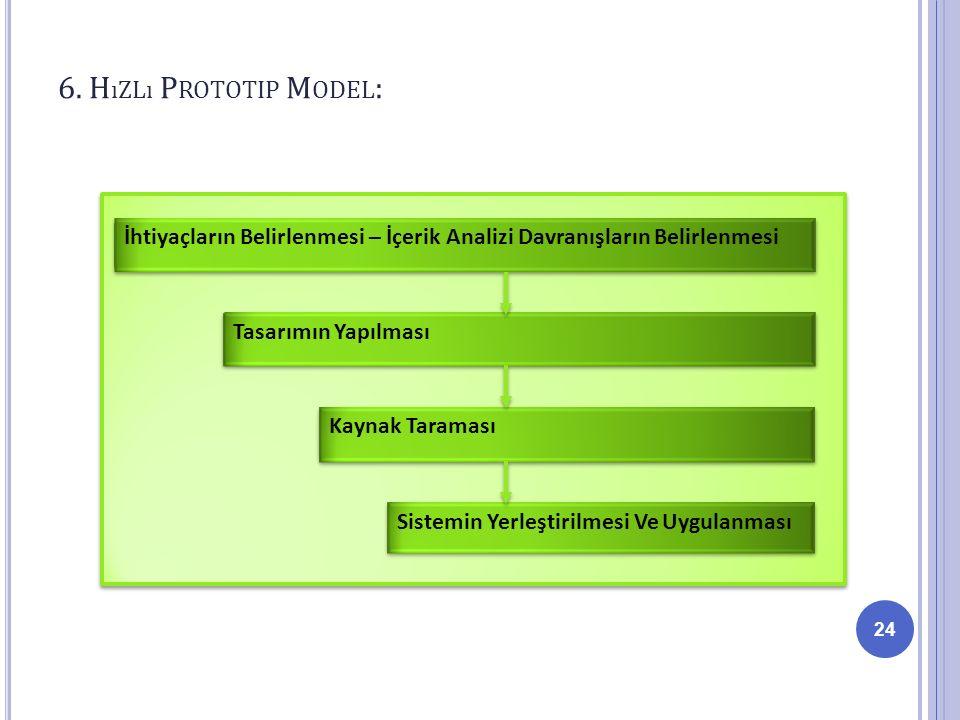 6. Hızlı Prototip Model: İhtiyaçların Belirlenmesi – İçerik Analizi Davranışların Belirlenmesi. Tasarımın Yapılması.