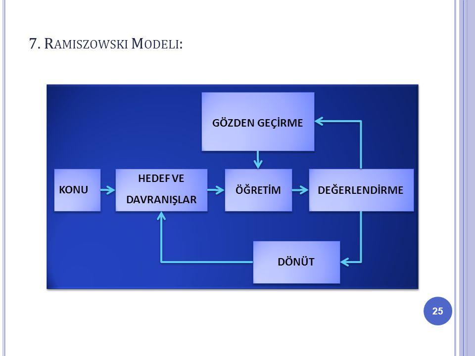 7. Ramiszowski Modeli: KONU HEDEF VE DAVRANIŞLAR DEĞERLENDİRME DÖNÜT