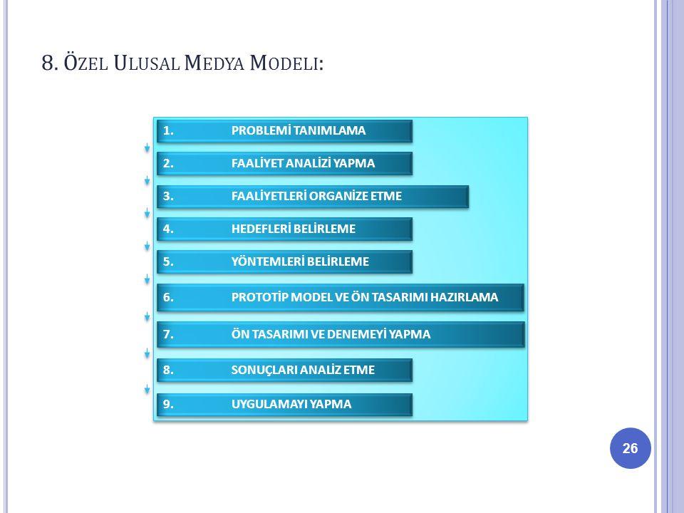 8. Özel Ulusal Medya Modeli:
