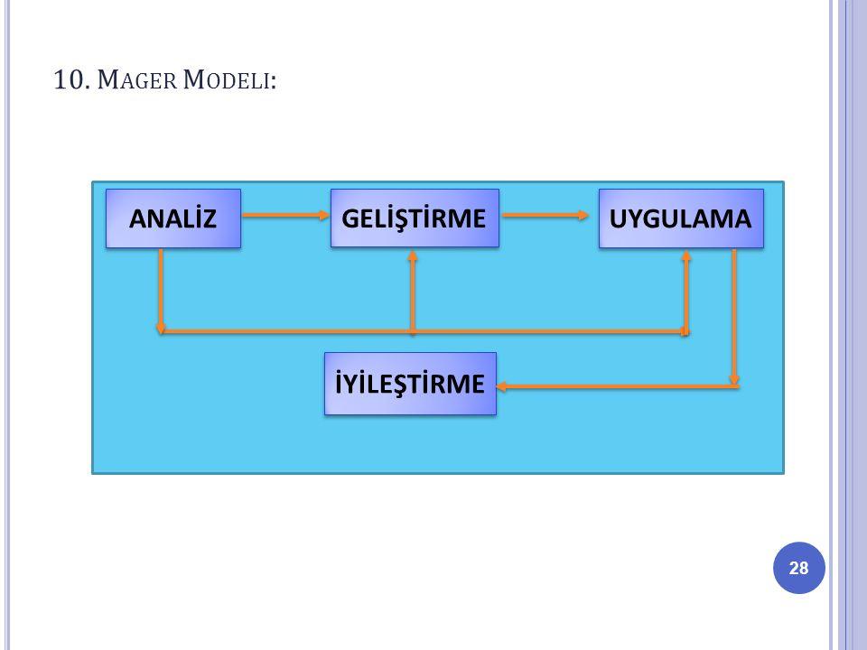 10. Mager Modeli: ANALİZ GELİŞTİRME UYGULAMA İYİLEŞTİRME