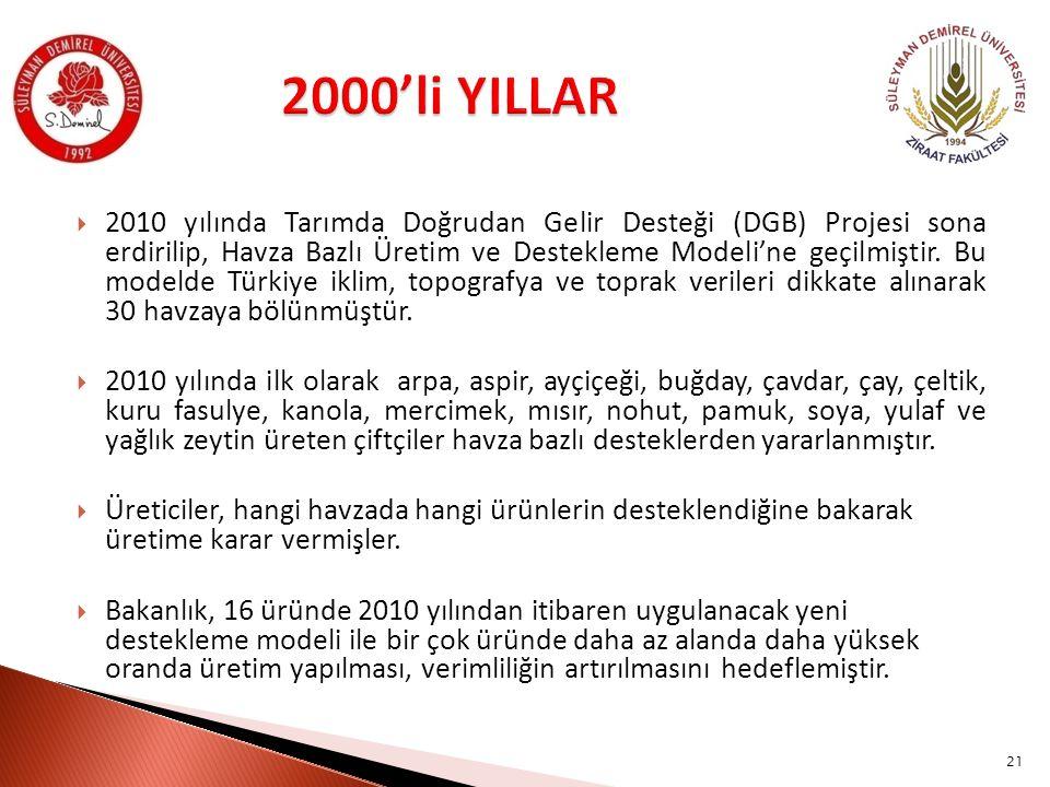 2000'li YILLAR
