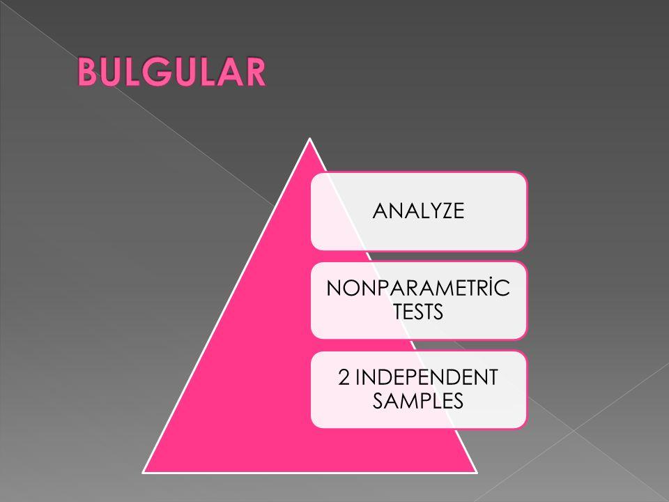 BULGULAR ANALYZE NONPARAMETRİC TESTS 2 INDEPENDENT SAMPLES