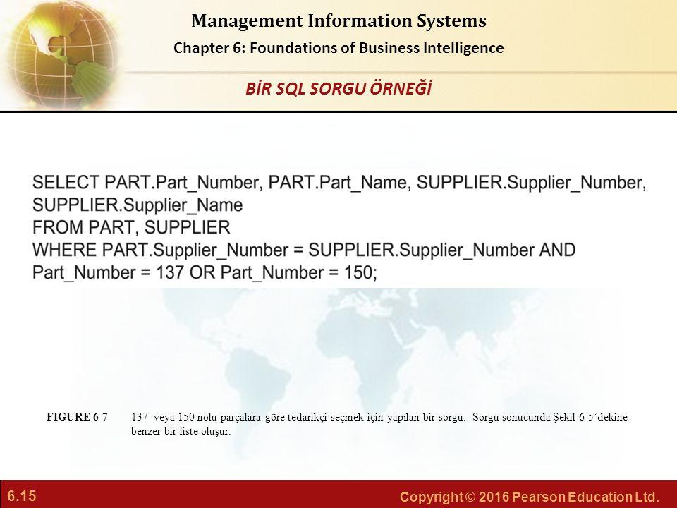 BİR SQL SORGU ÖRNEĞİ