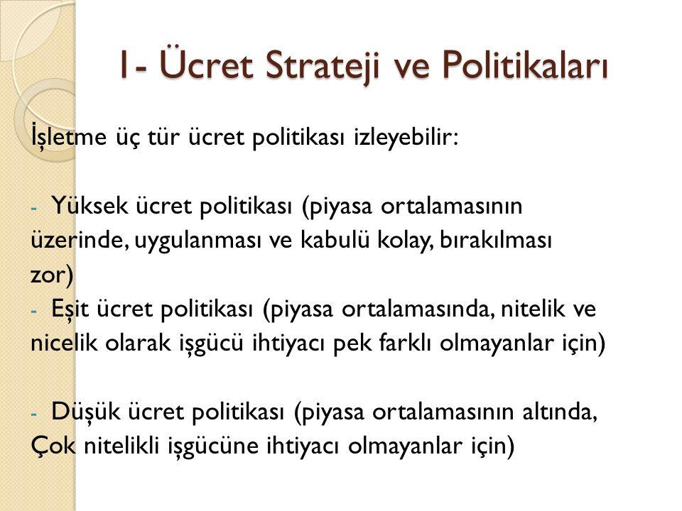 1- Ücret Strateji ve Politikaları