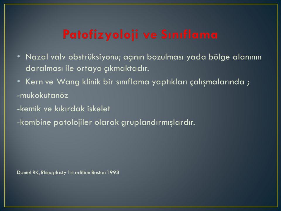 Patofizyoloji ve Sınıflama