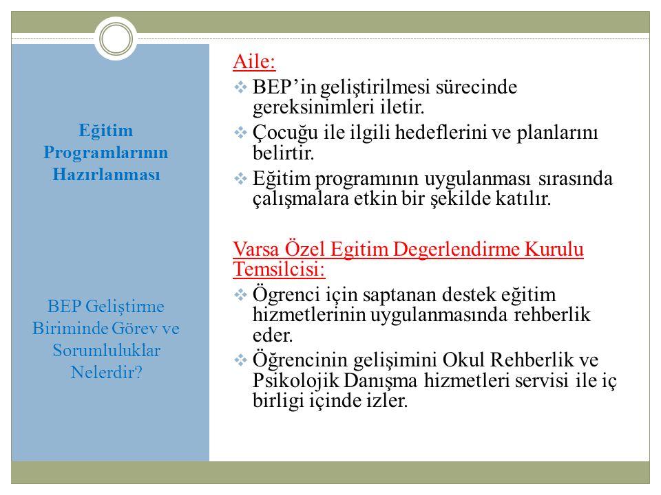 BEP'in geliştirilmesi sürecinde gereksinimleri iletir.