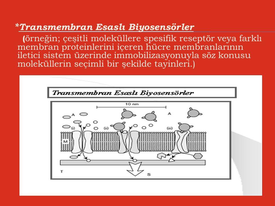 *Transmembran Esaslı Biyosensörler